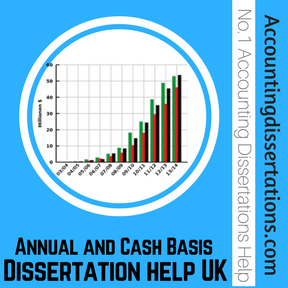 Annual and Cash Basis Dissertation help UK